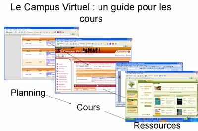 Campus_virtuel_3